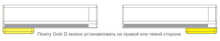 Помпу Gobi II можно устанавливать на правой или левой стороне